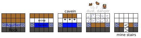 Rady pro začátečníky - Stránka 2 Aquifier_cavein_1level